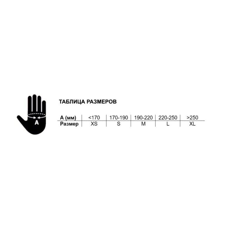 Перчатки нитриловые неопудренные черные - размеры